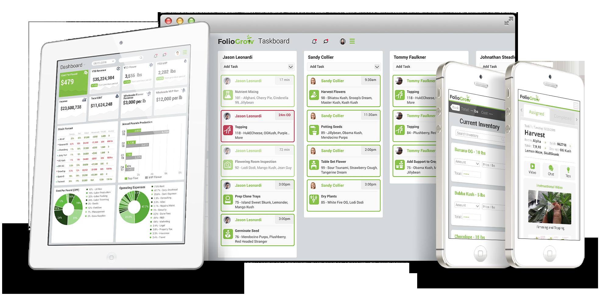 cannabis-cultivation-management-software
